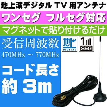 地上波デジタルTV用アンテナ ワンセグ フルセグ対応 DAN01max71