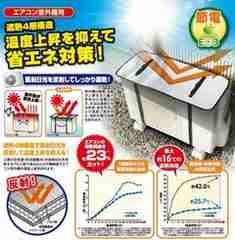 定形外OK即決★省エネ★4層構造エアコン室外機カバー