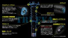 GRX13系 マークX用 トゥルーバ(Trueva) イデアル製