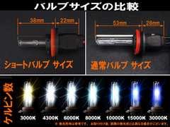 決算セール☆ HID H8 H11 兼用 ショートバルブ 6000K 2個セット