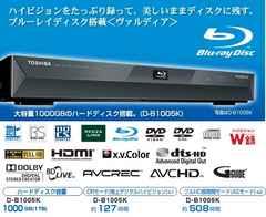 W録!大容量HDD内臓「VARDIA」ブルーレイレコーダーD-B1005K